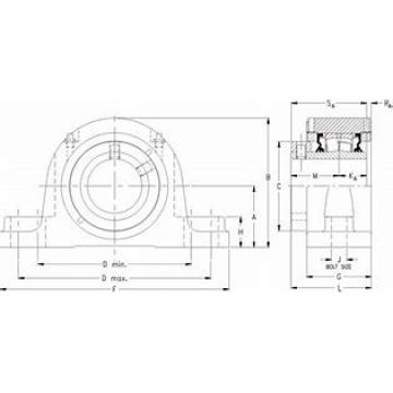 timken QVPK17V070S Solid Block/Spherical Roller Bearing Housed Units-Single V-Lock Four-Bolt Pillow Block